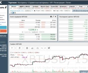 Как правильно торговать на криптовалютной бирже Bitmex?